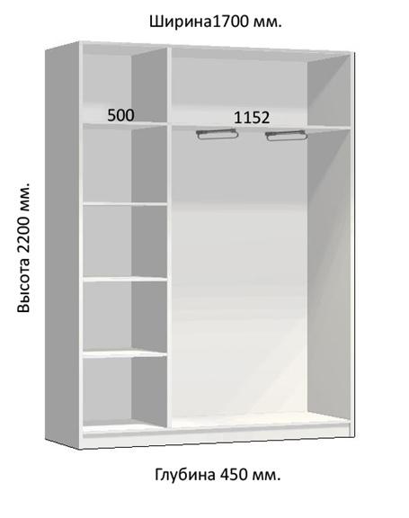 Схема простого шкафа-купе