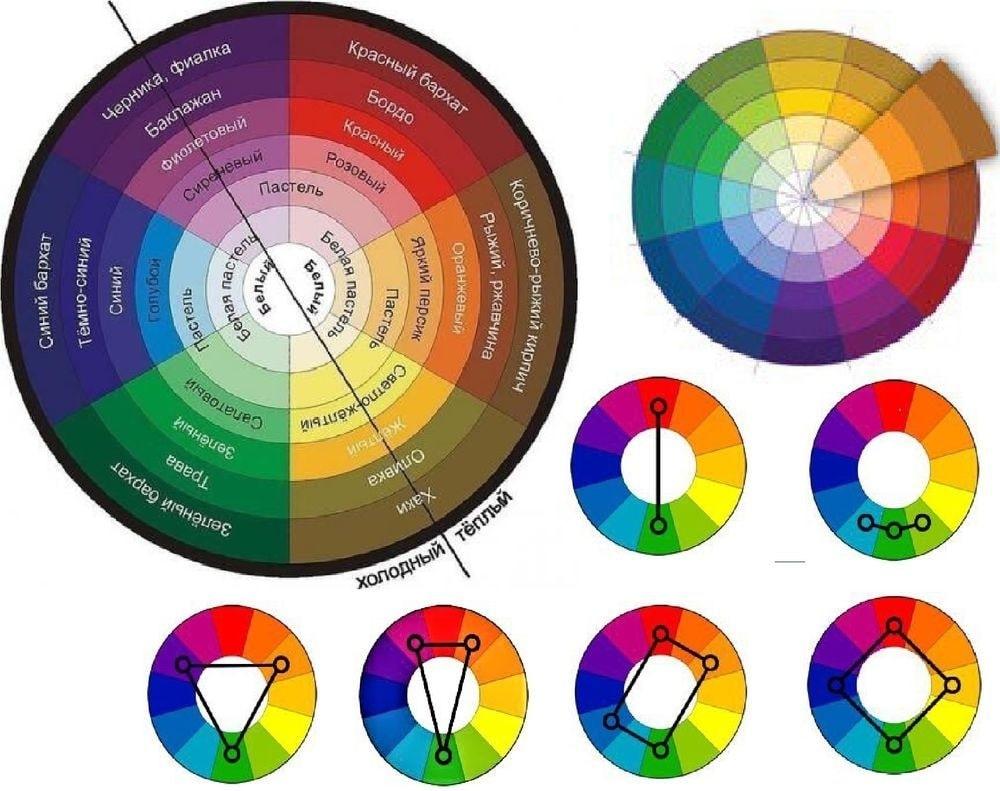 Схема использования цветового круга